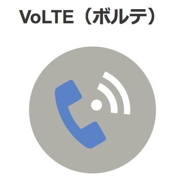 ymobilevolte.png